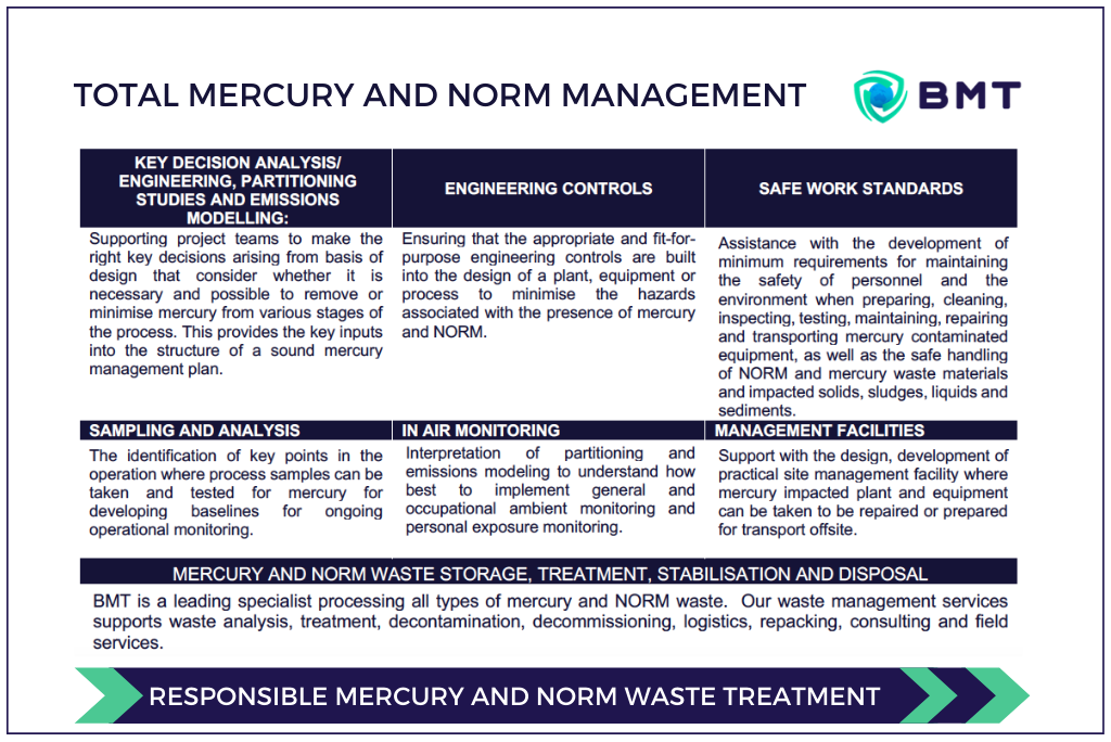 BMT Total Mercury and NORM Management Solutions